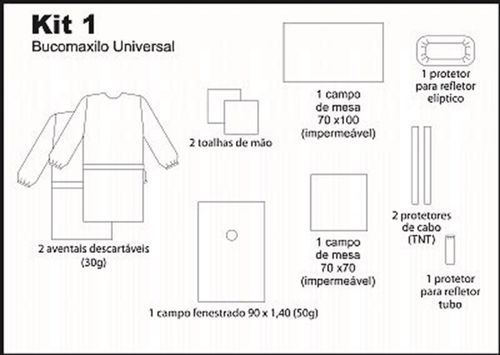 Kit 1 Bucomaxilo e Implante Universal