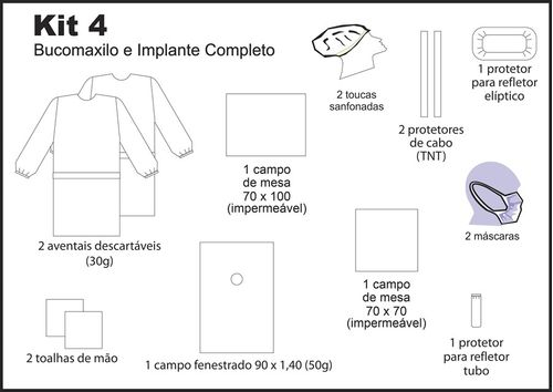 Kit 4 Bucomaxilo e Implante Completo
